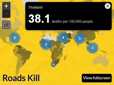 Muertes por accidente de tráfico en Tailandia