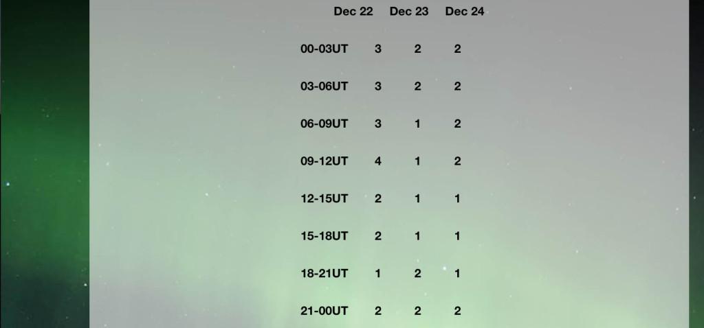 Captura de pantalla de Aurora Service (http://www.aurora-service.eu)